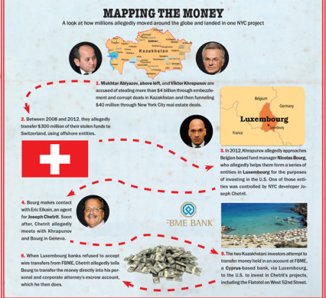 mapping-the-money-small